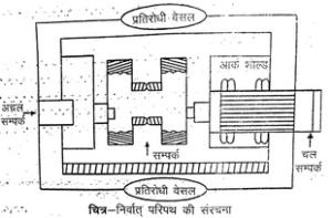 Vacuum circuit breaker in hindi